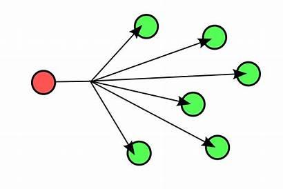 Broadcasting Networking Broadcast Wikipedia Svg