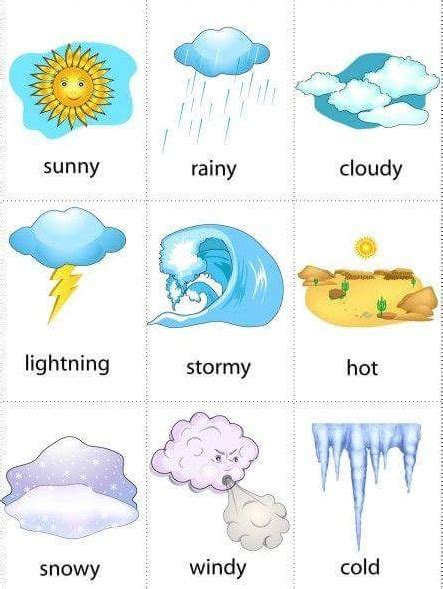weather art projects for preschoolers preschool weather arts and crafts 2 171 preschool and 801