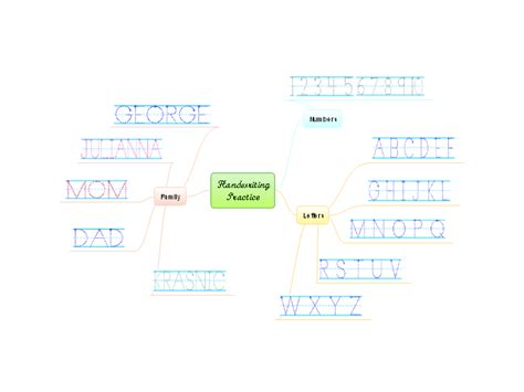 learn  write letters  numbers  mind maps