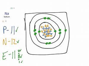 Bohr Diagram Of Nitrogen Ion