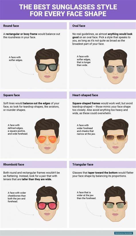 Frisuren Quadratische Gesichtsform