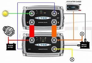 Car Wiring Diagram Gaz M20pobeda  Duplicates And Spare