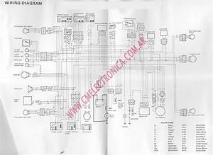 Diagrama Yamaha Riva 125