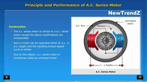 Ac Motor Working by Principle And Operation Of Ac Series Motor With Heavy