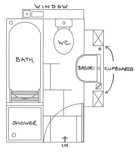 bathroom  bathroom layout  accessible design