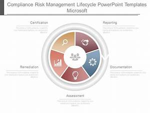 Compliance Risk Management Lifecycle Powerpoint Templates
