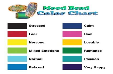 65 Do Mood Necklaces Work, Mirage Mood Beads Chart