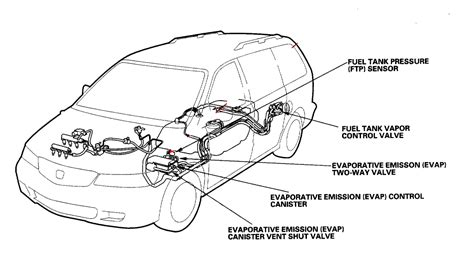 2002 Town And Country Transmission Diagram by Ac Wiring Diagram 2002 Town And Country Find Image