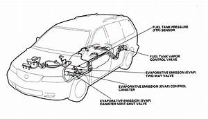 Pontiac G6 Questions