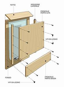 free small woodworking projects easy Quick Woodworking