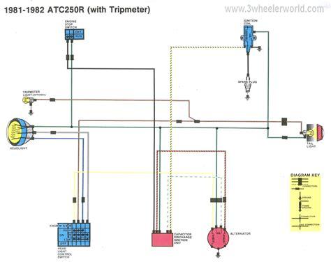 wiring diagram of motorcycle honda xrm 125 wiring diagram sierramichelsslettvet
