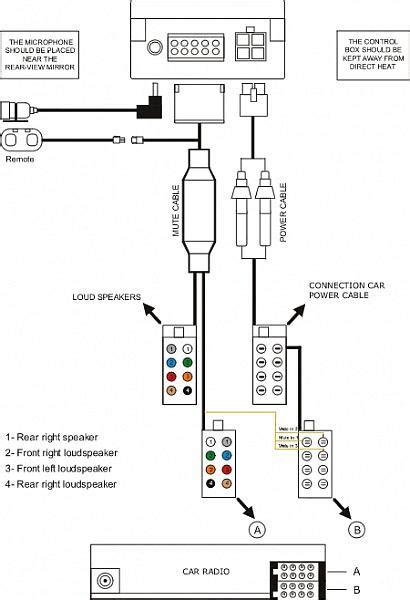 wiring diagram kenwood kdc 152 sony xav 62bt wiring
