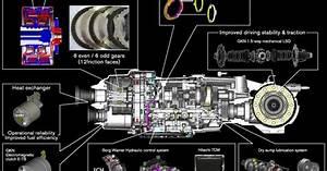 Chevy Manual Transmission Diagram