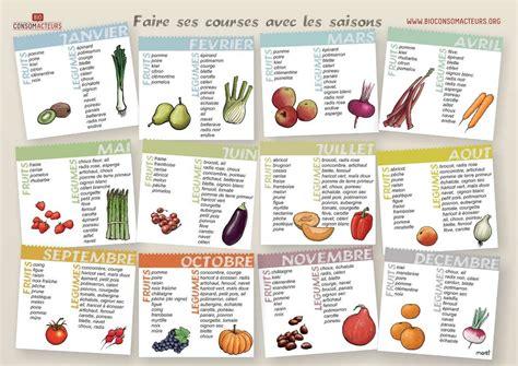 tableau memo cuisine calendrier des fruits et légumes de saison à imprimer en pdf
