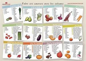 calendrier des fruits et legumes de saison a imprimer en pdf With affiche chambre bébé avec un bouquet de fleurs par mois