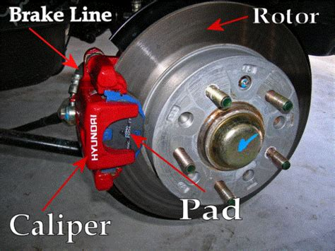 How To Take Care Of A Car Brake