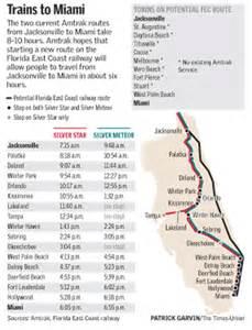 Amtrak Train Routes Florida