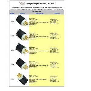 similiar nema twist lock receptacle chart keywords nema plug wiring chart nema circuit diagrams