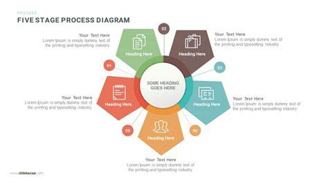 five stage process diagram powerpoint and keynote template slidebazaar