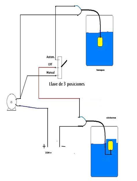 solucionado cisterna y automatico de tanque yoreparo