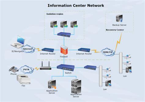cartoon networks  data center network diagram