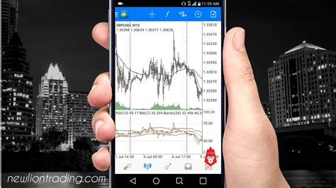 mt4 account howto open a demo account on your phone to trade forex
