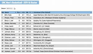 UNC Releases 2015-16 Basketball Roster