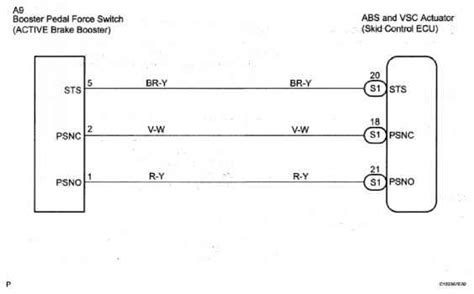 Wiring Diagram For Brake Booster by Replace Skid Ecu Dtc C Booster Pedal Switch