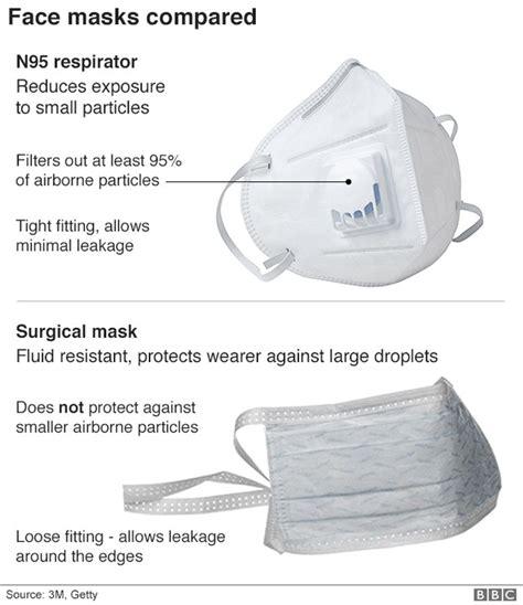 coronavirus  face mask   goldmine health nigeria