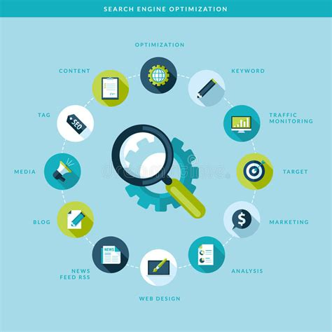 search engine optimization process search engine optimization process stock images image