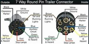 5 Pin Trailer Wiring Harness Diagram