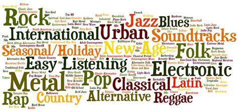 Emocore telah menjadi bahan perdebatan sejak pertama kali muncul. Genre Musik ~ Monica's Music Corner