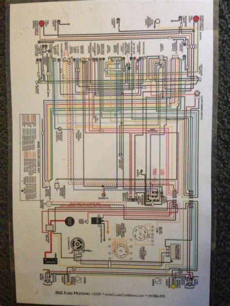Buy Gto Lemans Wiring Diagram Motorcycle Easthampton