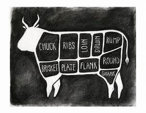Charcoal Cow Butchery Diagram Print