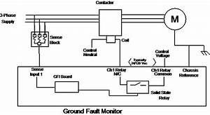 Ground Fault Monitor Manual