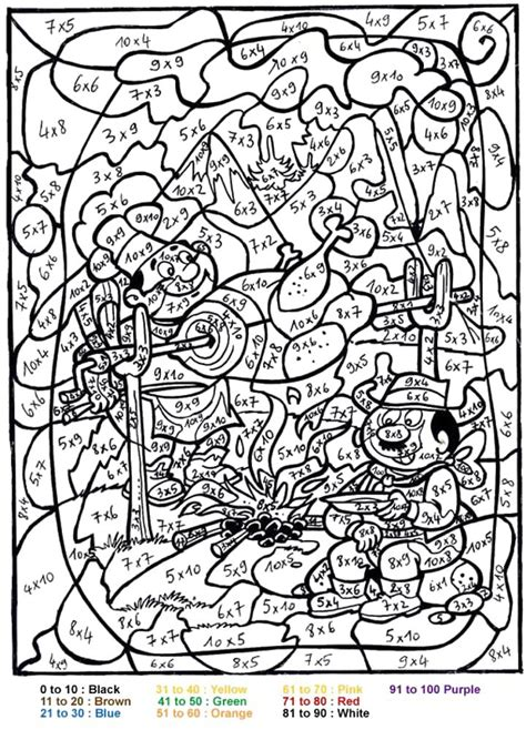 Coloring With Number by Color By Number Coloring Pages