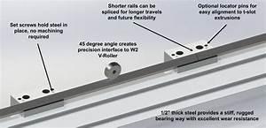 Interesting V-rail System - Upgrades