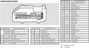 2011 Dodge Journey Fuse Box