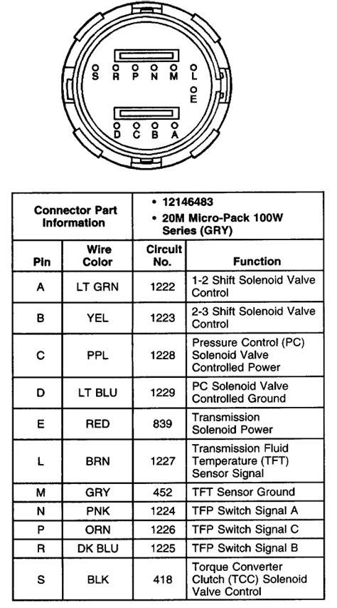 does anyone a printable 4l80e pinout ls1tech