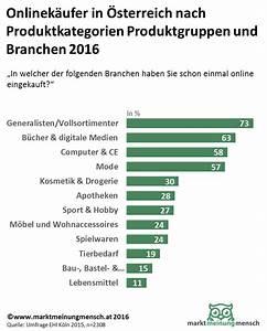 Gartendeko Online Shop österreich : marktmeinungmensch studien anteil der onlineshopper ~ Articles-book.com Haus und Dekorationen