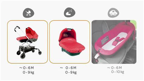 installation siege auto bebe siège auto groupe 0 nacelle compact de bebe confort