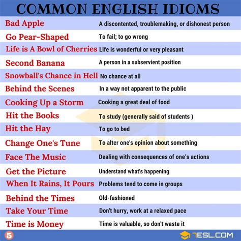 common english idioms   meanings