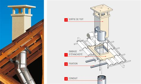 hyper bureau perpignan design poser une sortie de toit poujoulat 21 perpignan
