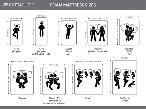 the ultimate guide to mattress sizes bed size dimensions