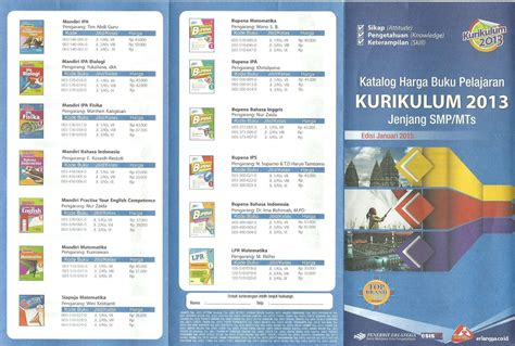 Harga Buku Pkn Erlangga katalog harga buku pelajaran kurikulum 2013 jenjang smp