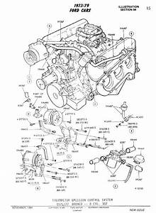 Ford V8 260 289 302 351 Windsor