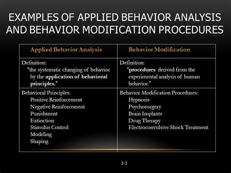 Modification Analysis Definition roots of applied behavior analysis chapter 1 ppt