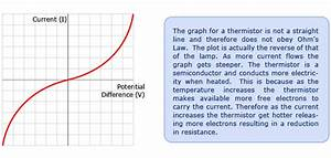 Diodes  Ldrs And Thermistors