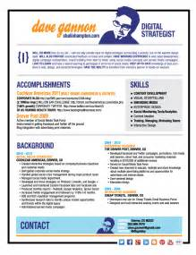 Digital Resume Exles by Dave Gannon Denver Digital Strategist Social Media Manager