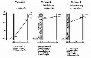 Wärmestrom Berechnen Formel : der w rmestrom durch eine massive wand energieeinsparung und w rmeschutz ~ Themetempest.com Abrechnung